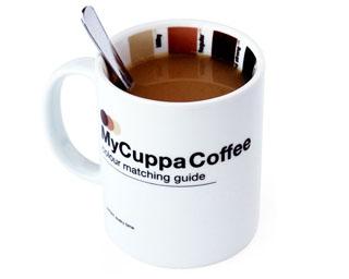 MyCuppa Kaffemugg